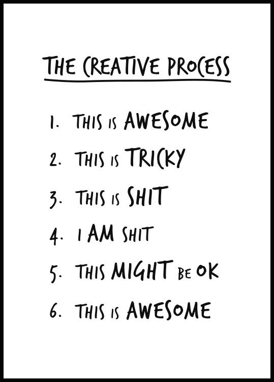 The Creative Process Poster